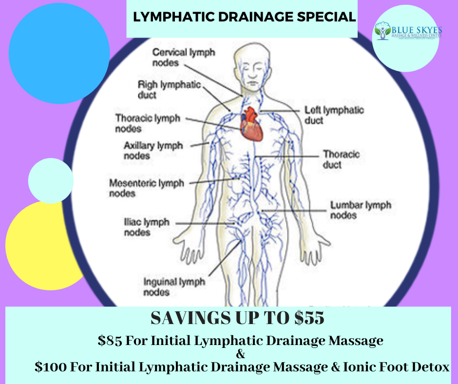 Lymphatic Drainage Deal