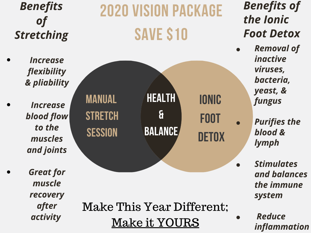 2020 New Year Package